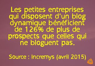un blog dynamique beneficie plus de 126% de prospects